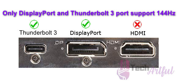 144hz-display-port